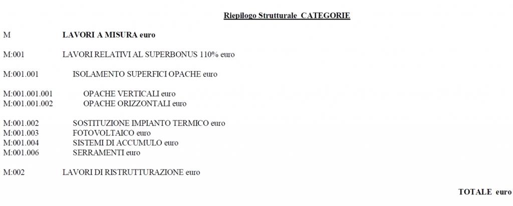 Categorie del Computo Metrico